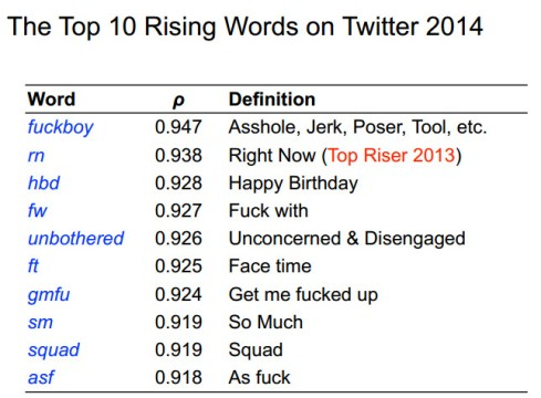 a very good year for swears strong language