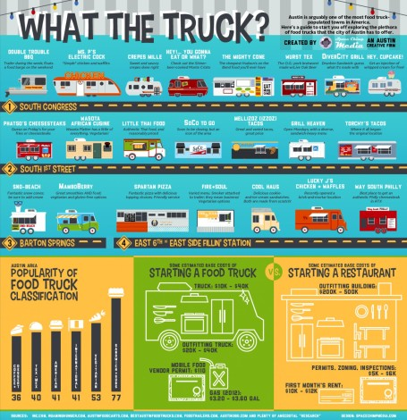 what-the-truck_50b4f01f88e2d_w1500